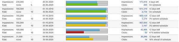 DashiX Visual Progress Indicator